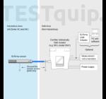 Calex ExTemp  infravörös hőmérséklet érzékelő, ATEX és IECEx tanúsítvánnyal