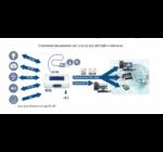 Lumel HT25 Többcsatornás adatgyűjtő és adatrögzítő műszer