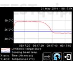 Calex PyroMini  infravörös hőmérséklet érzékelő távérzékelőfejjel